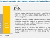 COVID-19 Impact on Healthcare Information Technology Market