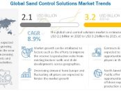 Sand Control Solutions Market
