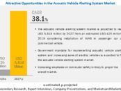 Acoustic Vehicle Alerting System Market