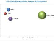 Bone Growth Stimulator Market