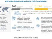 Cash Flow Market