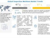 Inspection Machines Market