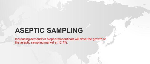 Aseptic Sampling Market