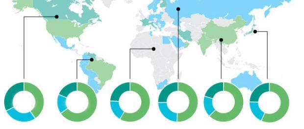 Demographic-overview
