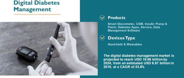 digital diabetes management