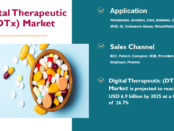 Digital Therapeutic (DTx) Market