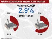 automotive-heater-core-market