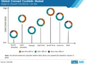 canned-cocktails-market-regional-potential-by-can-size