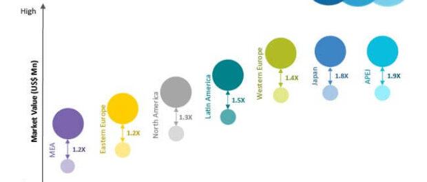 fertilizer-additives-market-cagr-analysis-by-region