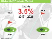 global-golf-products-market