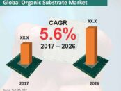 global-organic-substrate-market
