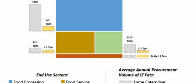 interesterified-fats-market-02