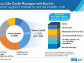 contract-lifecycle-management-market-1
