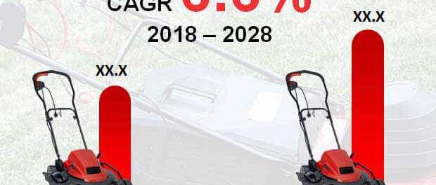 electric-lawn-mower-market