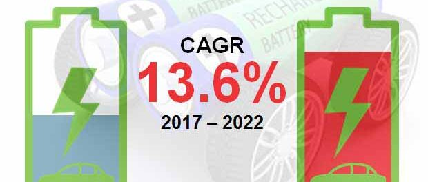 electric-vehicles-battery-market