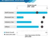 global-golf-cart-market-by-application