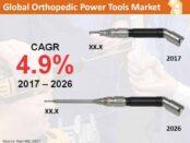 global-orthopedic-power-tools-market