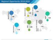 golf-cart-market-regional-opportunity