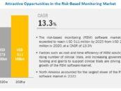 Risk-based Monitoring Software Market