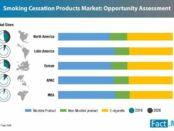 smoking-cessation-products-market-0
