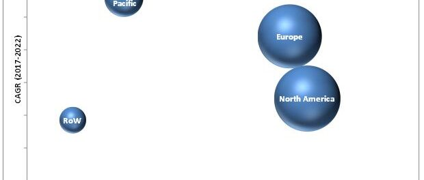 Endoscope Reprocessing Market