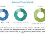 Web Filtering Market