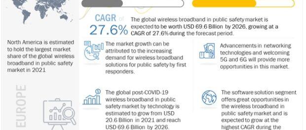 Wireless Broadband in Public Safety Market
