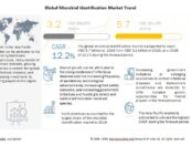 Microbial Identification Market, Microbial identification services market, Microbial identification manufacturers, microorganism identification market