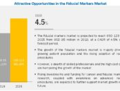 Fiducial Markers Industry players, Fiducial Markers Market players, Fiducial Markers Market Segmentation, Fiducial Markers Market Growth, Fiducial Markers Market Trends, Fiducial Markers Market Analysis, Fiducial Markers Market Size, Fiducial Markers Market Forecast, Fiducial Markers Market,