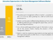 Grant Management Software Market