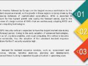 incident response market