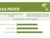 influencer marketing platform market