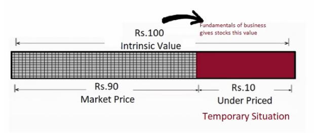 Top Value Pick Stocks